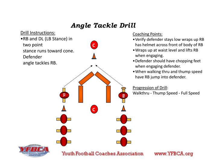 AngleTackleDrill