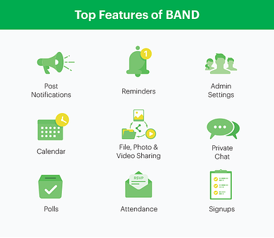 Top Features of BAND
