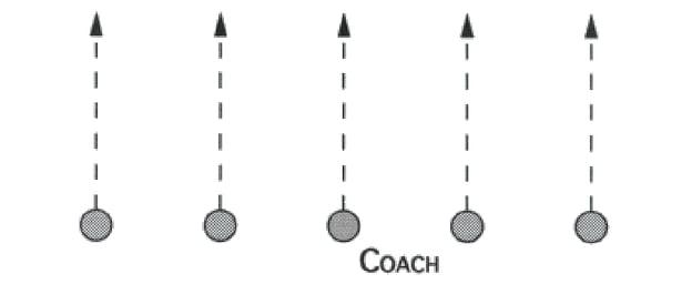 Illustration of Defensive Back Backpedal Drill