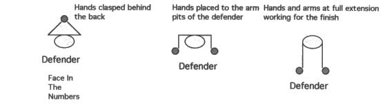 Illustration 2 for OFFENSIVE LINE FACE IN THE NUMBERS, MIRROR AND FINISH DRILL