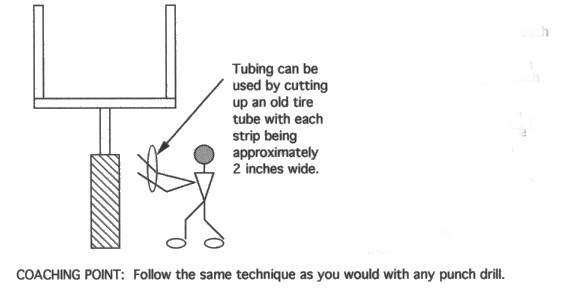 Illustration of OFFENSIVE LINE GOAL POST WITH RUBBER TUBING PUNCH DRILL