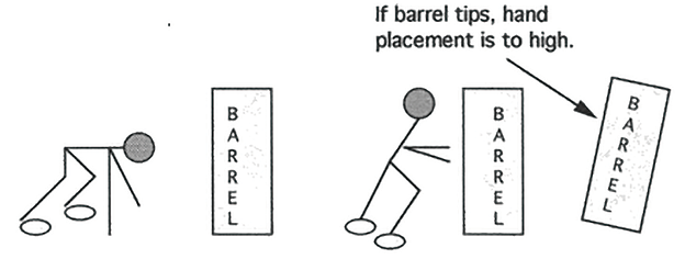 Illustration of OFFENSIVE LINE BARREL DRILL - FIT