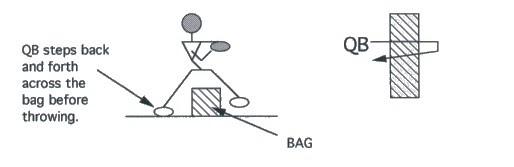 Illustration of quarterback step over drill