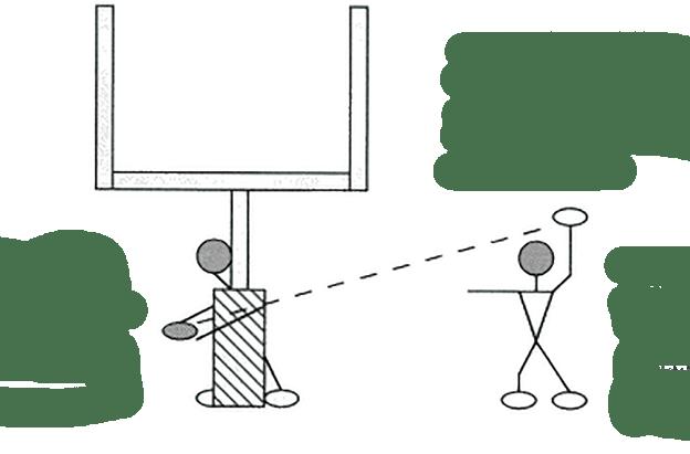 Illustration of QUARTERBACK GOAL POST DISTRACTION DRILL