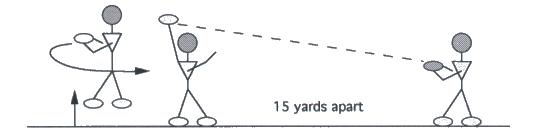Illustration of QUARTERBACK JUMP AND THROW DRILL