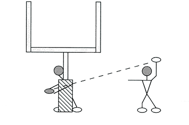 Illustration of RECEIVER GOAL POST DISTRACTION DRILL