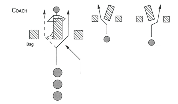 Illustration of RUNNING BACK BAG READ AND CUT DRILL