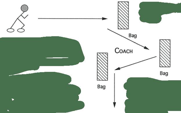 Illustration of RUNNING BACK CUT BLOCK DRILL