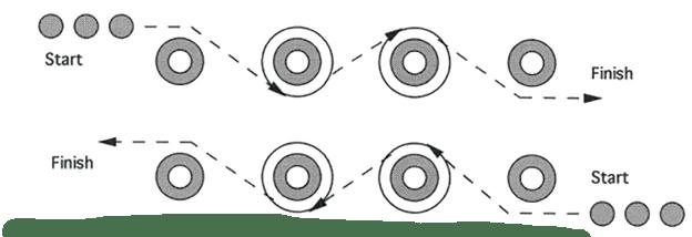 Illustration of RUNNING BACK LOOP THE LOOP TIRE DRILL