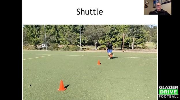 Part of Coach Steve Kenyon's agility series