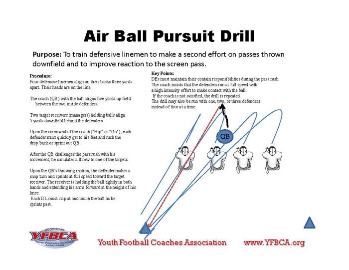 AirBallPursuitDrill
