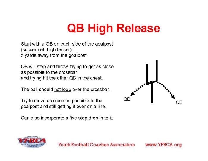QB-High-Release-Drill