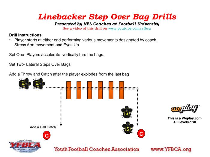 LinebackerStepOverBagDrills
