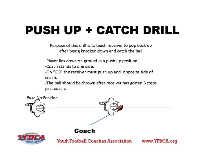 Push-Up-Catch-drill
