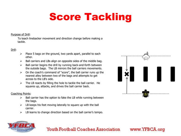 ScoreTackling