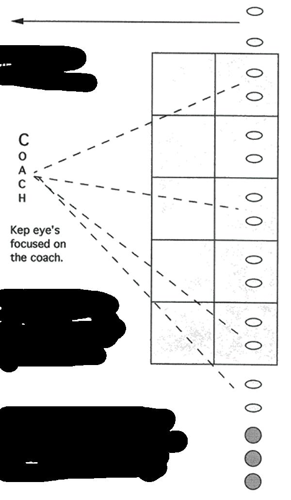 Illustration of Defensive Line Ladder Drill 3