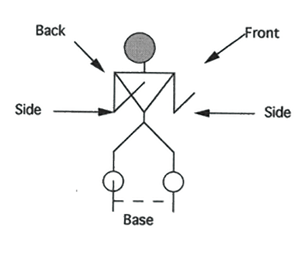 Illustration of OFFENSIVE LINE BASE CHECK - PUSH AND PULL DRILL