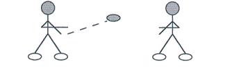 Illustration of QUARTERBACK GET LOOSE DRILL
