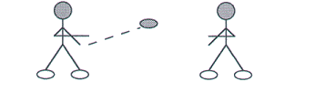 Illustration of RECEIVER GET LOOSE DRILL